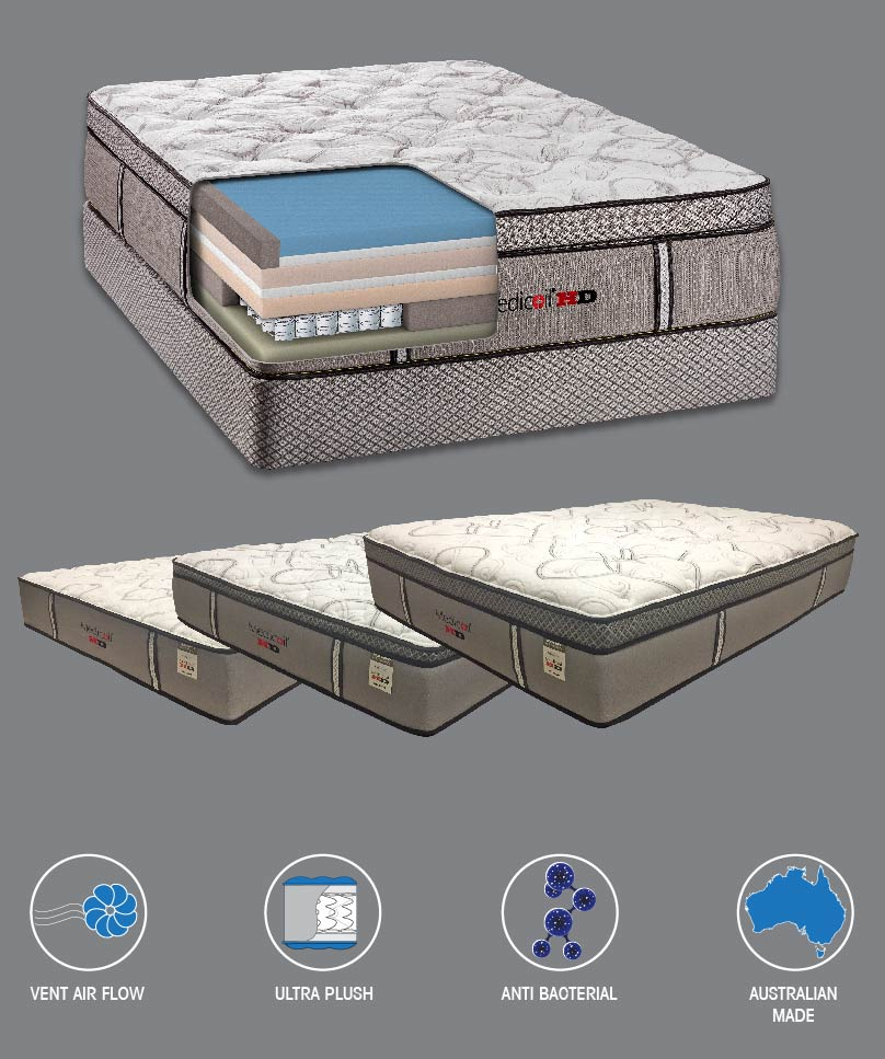 Mattress Resources Medicoil Therapedic Mattresses